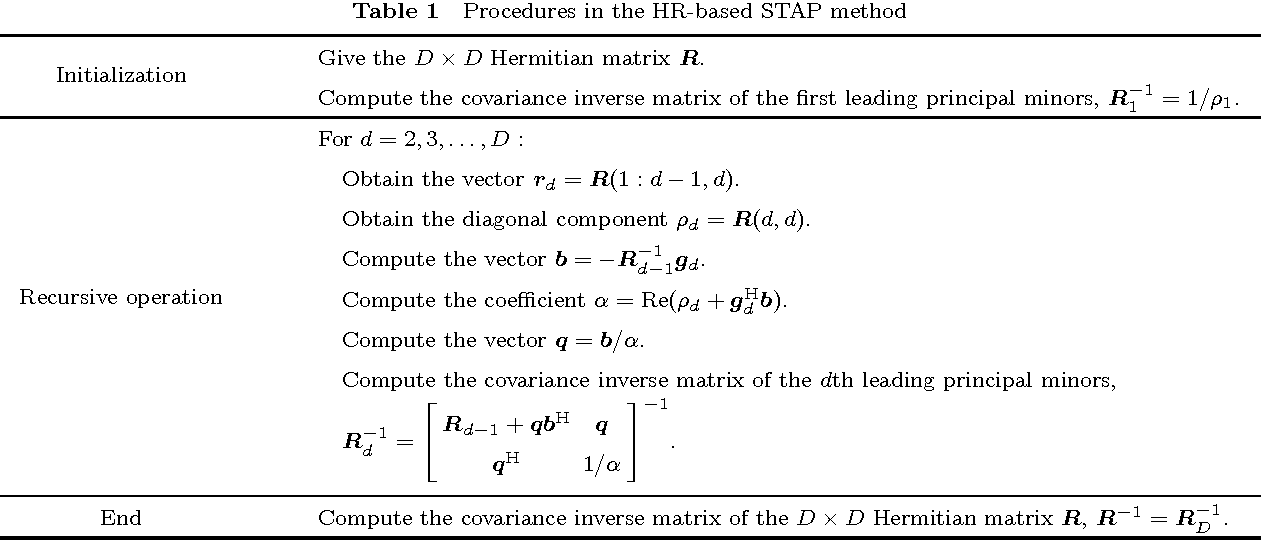 Table 1 from Pulse-order recursive method for inverse