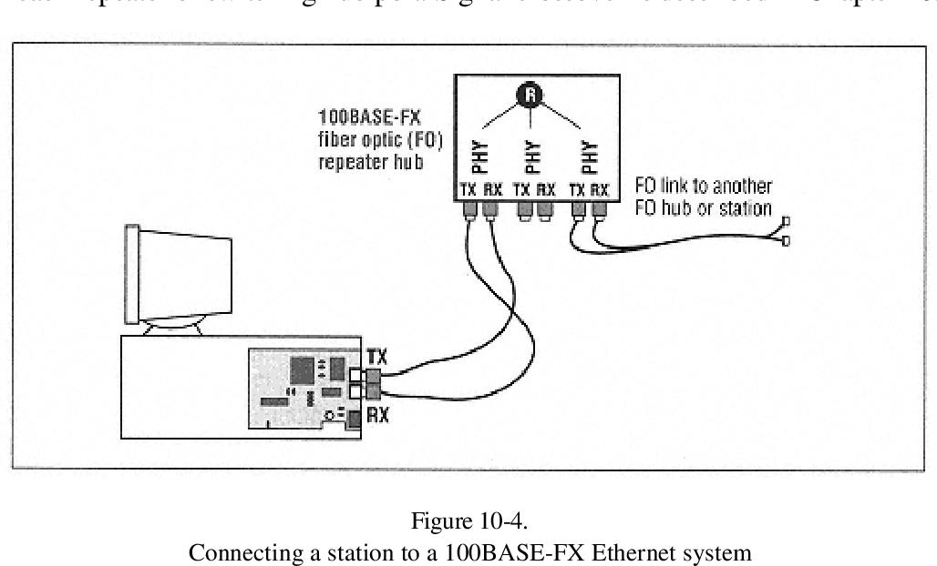 Ethernet Wiring Diagram Tx Rx