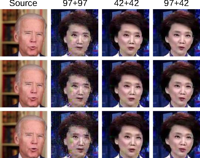 PDF] Face Transfer with Generative Adversarial Network