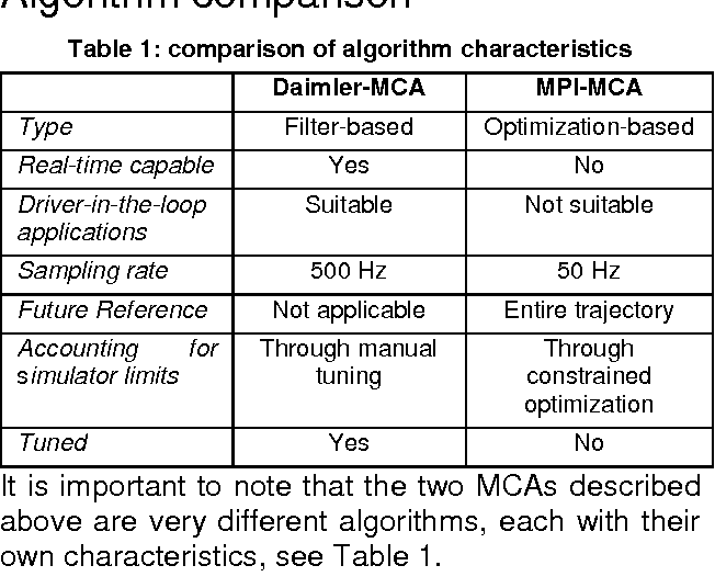 PDF] Comparison between filter- and optimization-based motion ...