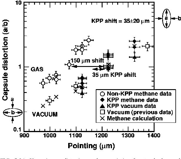 figure 5-24