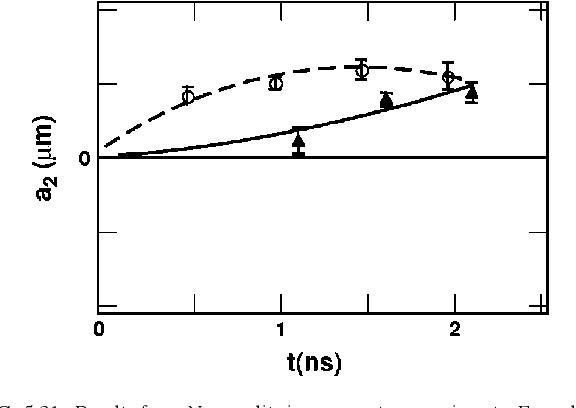 figure 5-31