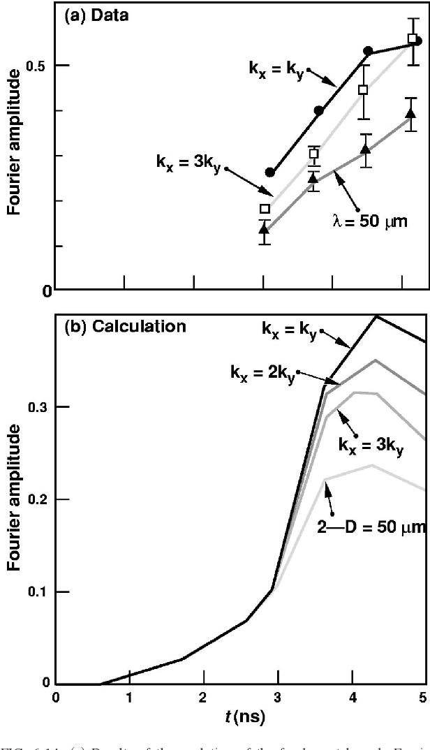 figure 6-14