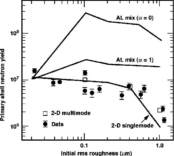figure 7-19