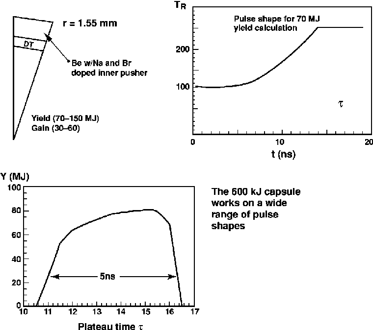 figure 2-24