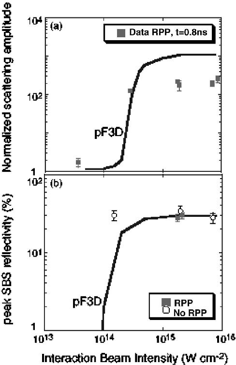 figure 3-43