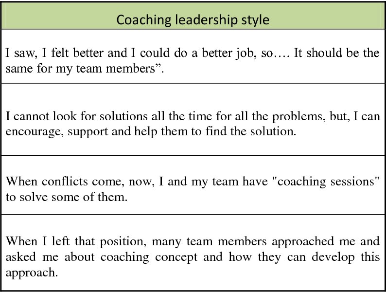 PDF] COACHING AND LEADERSHIP AT VOLVO 3P - Semantic Scholar