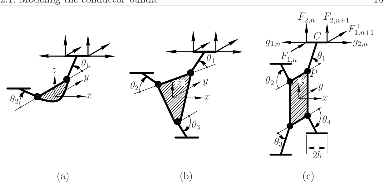 PDF] Aerodynamic and structural modeling for vortex-excited