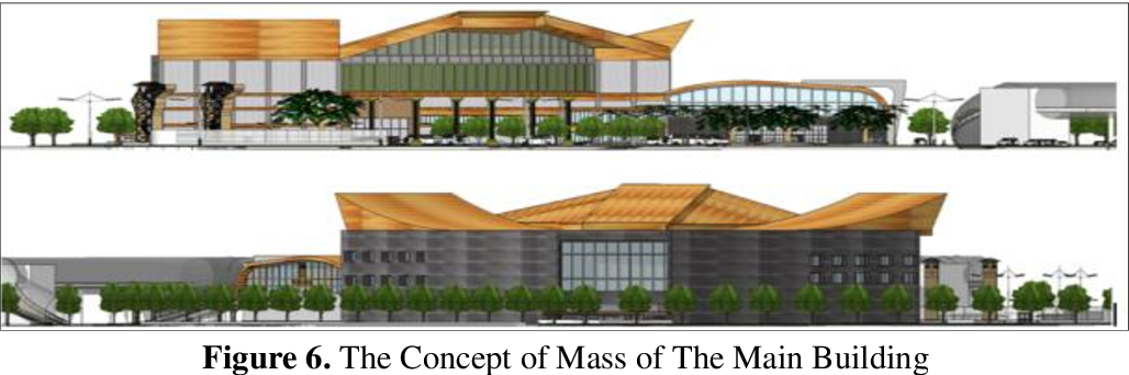 Pdf Youth And Creativity Center Medan Selayang With Neo Vernacular Architecture Design Approach Semantic Scholar