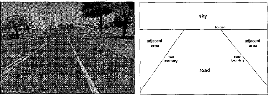 PDF] Terrain Classification to find Drivable Surfaces using