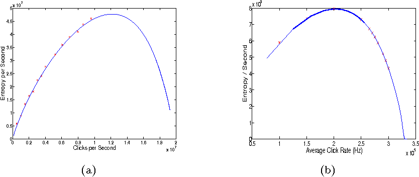 Figure 3 4 from Photon arrival time quantum random number