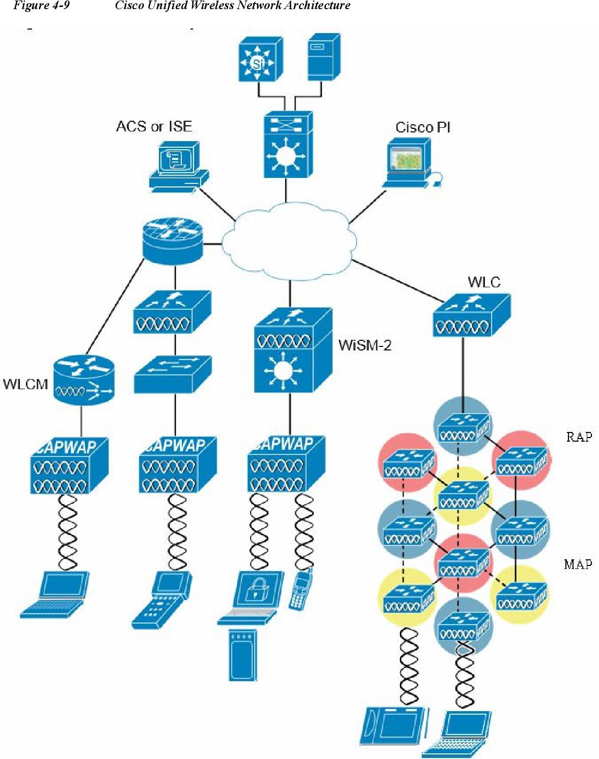 [DIAGRAM_1JK]  PDF] Cisco Unified Wireless Network Architecture—Base Security Features    Semantic Scholar   Wireless Network Architecture Diagram      Semantic Scholar
