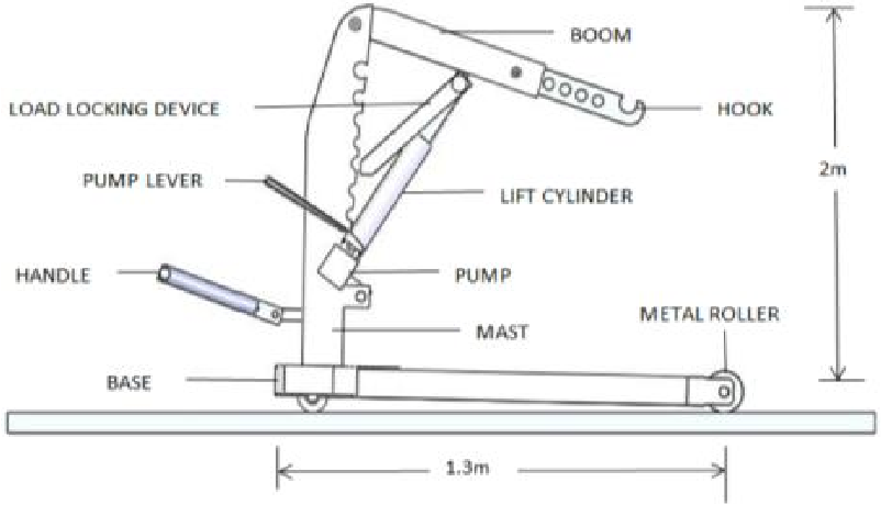PDF] Steel Work Design and Analysis of a Mobile Floor Crane