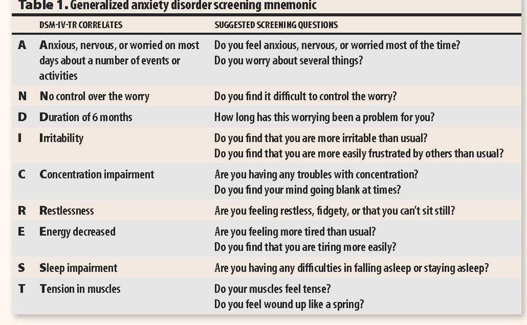 Pdf Screening Mnemonic For Generalized Anxiety Disorder Semantic Scholar