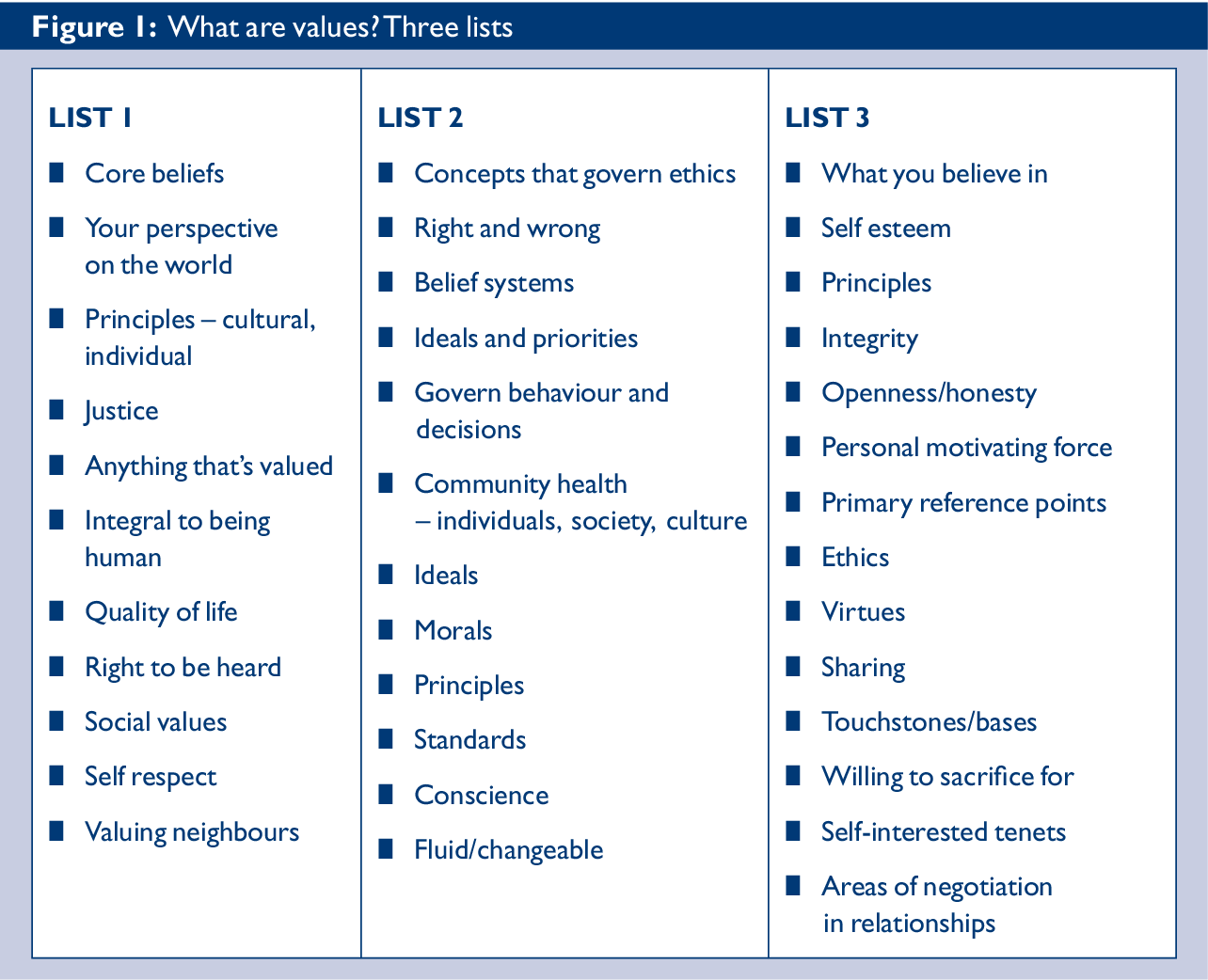 PDF] Whose Values? A Workbook for Values-Based Practice in