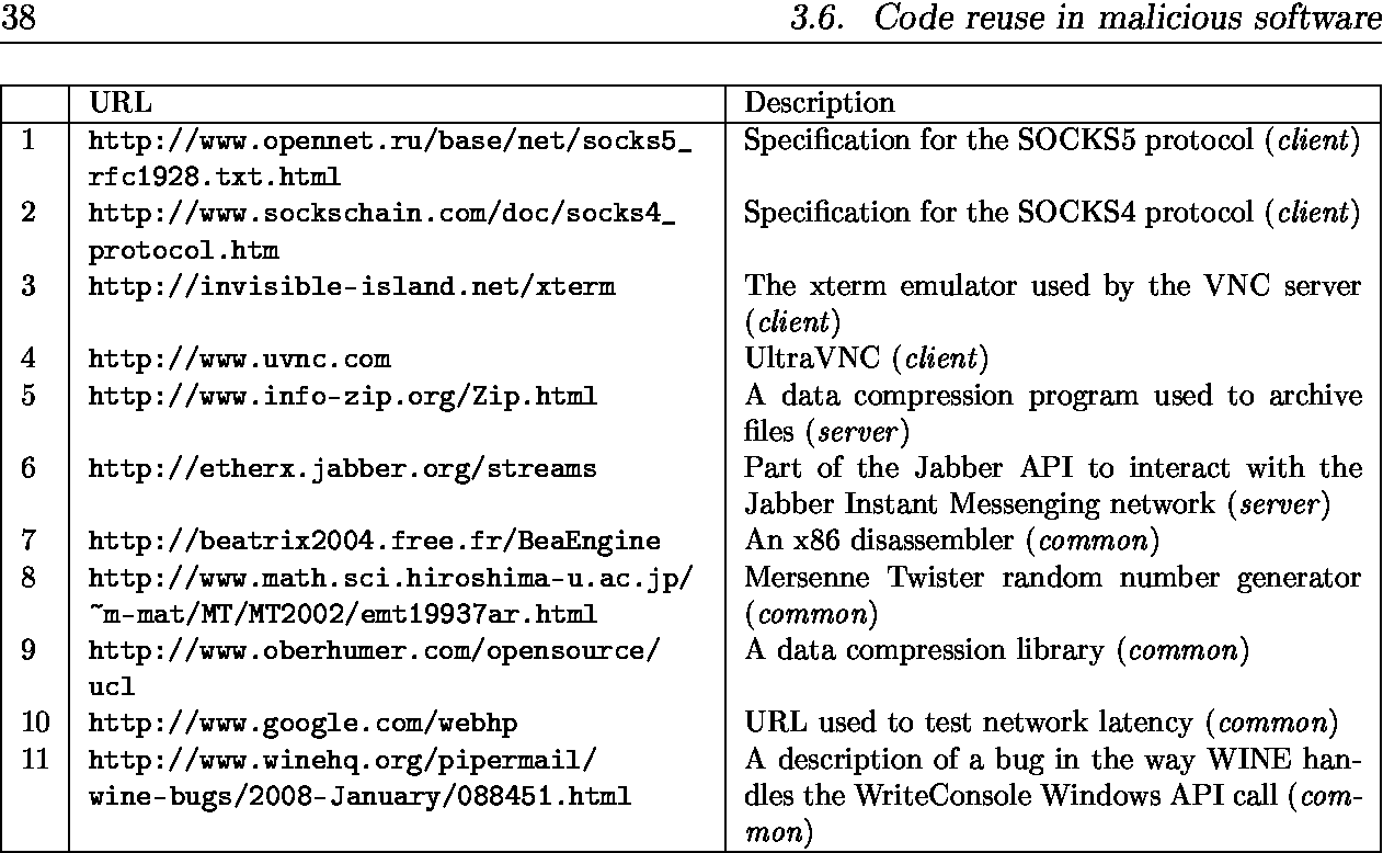 PDF] Decompilation as search - Semantic Scholar
