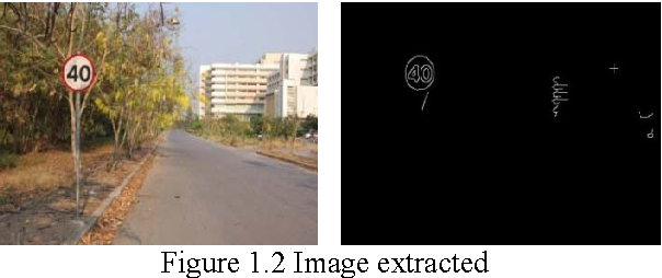 Traffic sign detection and recognition using OpenCV