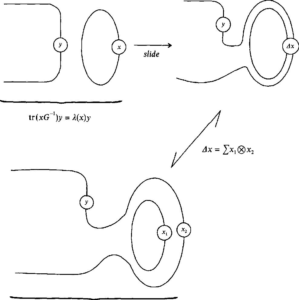 PDF] Hopf algebras and invariants of 3-manifolds   Semantic Scholar