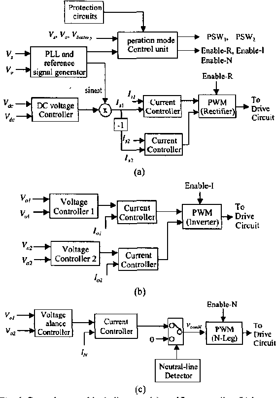 Figure 6 from Design and implementation of single-phase ... on amplifier schematic, varistor schematic, coil schematic, relay schematic, zener diode schematic, gibson guitar amp schematic, spring schematic, transistor schematic, trigger schematic, cdi schematic, ammeter schematic, inductor schematic, control schematic, starter schematic, transducer schematic, voltage doubler schematic, wire schematic, ac schematic, inverter schematic, power supply schematic,