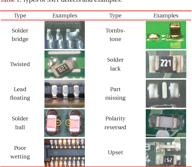 Table 1 from Process Optimization for Flexible Printed