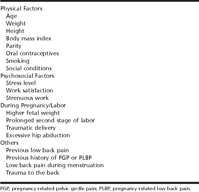 Table 2 from Pelvic girdle pain and low back pain in
