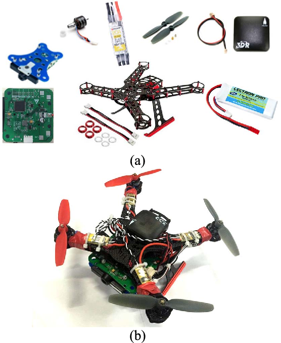 Figure 1 from Real-Time Object Tracking on a Drone With