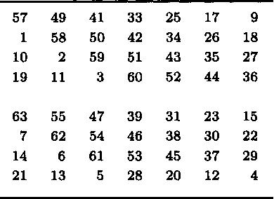 table A.14