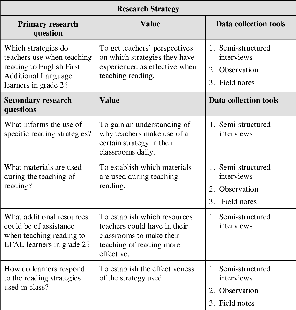 EXPLORING STRATEGIES FOR TEACHING READING TO ENGLISH FIRST ...