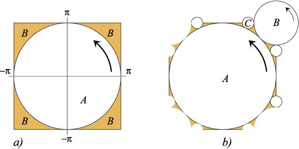 figure 18.1