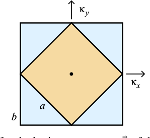 figure 18.3