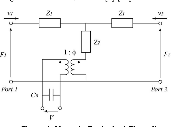 CMT: An Equivalent Circuit Modeling Tool for Ultrasonic