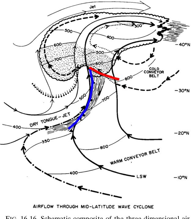 figure 16-16
