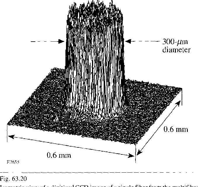 figure 63.20