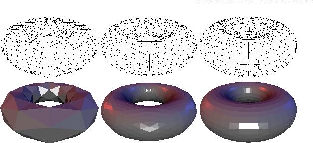 Figure 8 from Discrete Willmore flow - Semantic Scholar