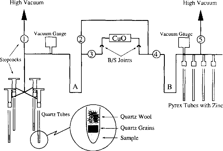 Figure 3 From A Simple And Inexpensive Method Of Hydrogen
