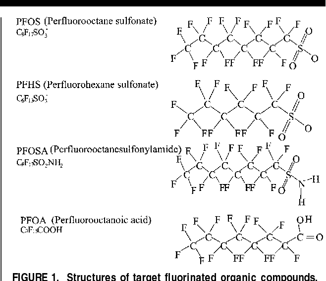 Global Distribution Of Perfluorooctane Sulfonate In Wildlife