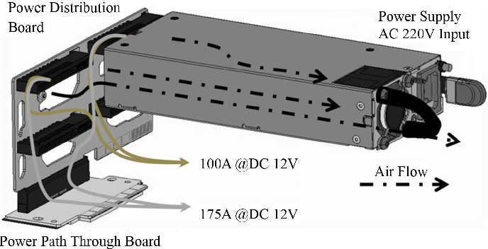 Figure 1 from Improvement of High-Current Density PCB Design
