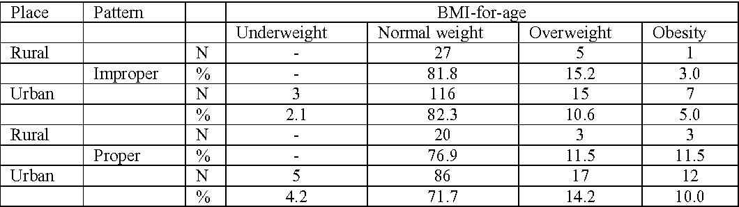 27,5 bmi BMI 27.5