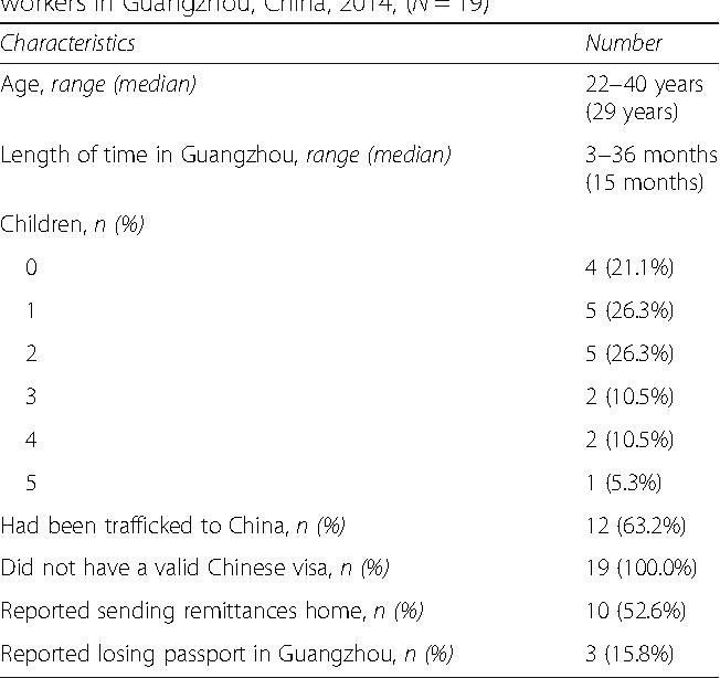Guangzhou sex china in Possible increase