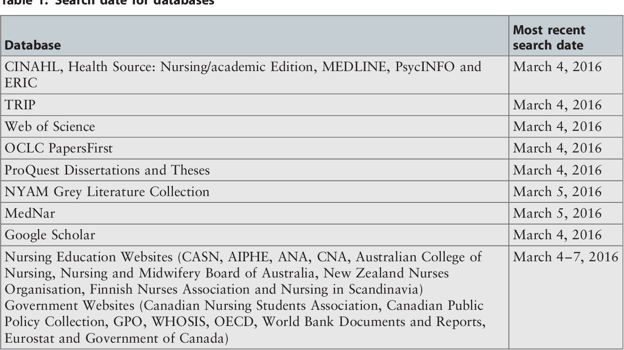 Dissertation help service forefront certification
