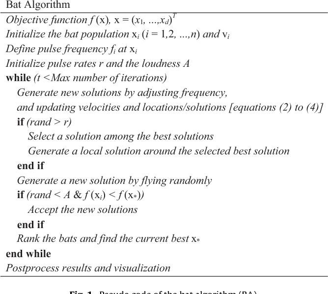 Chaotic bat algorithm - Semantic Scholar