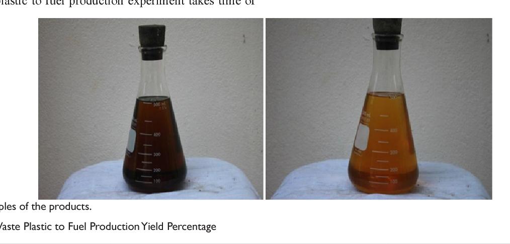 PDF] Thermal Conversion of Waste Plastics into Fuel Oil