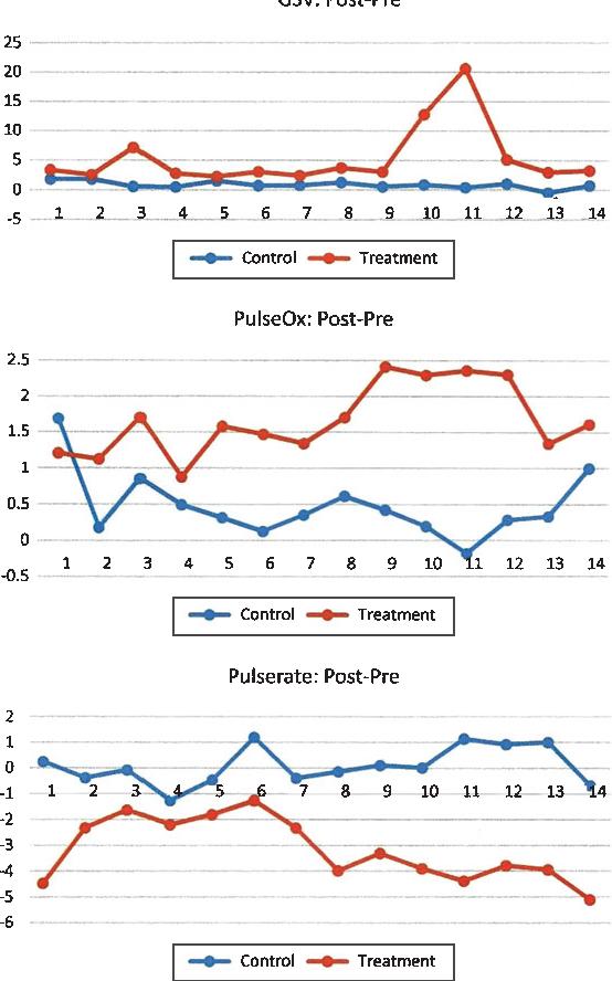 PDF] The Utilization of Robotic Pets in Dementia Care