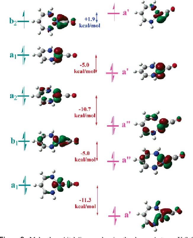 Nickel Orbital Diagram.Figure 3 From A T Shaped Three Coordinate Nickel I Carbonyl