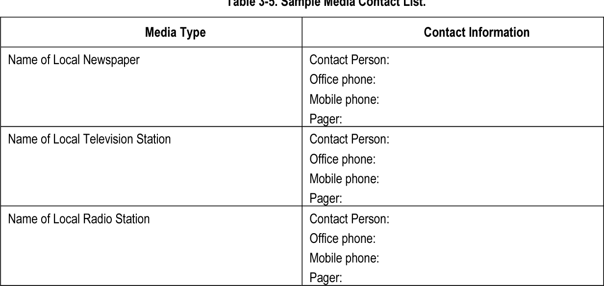 Table 3-5 from Modeling Emergency Response Systems