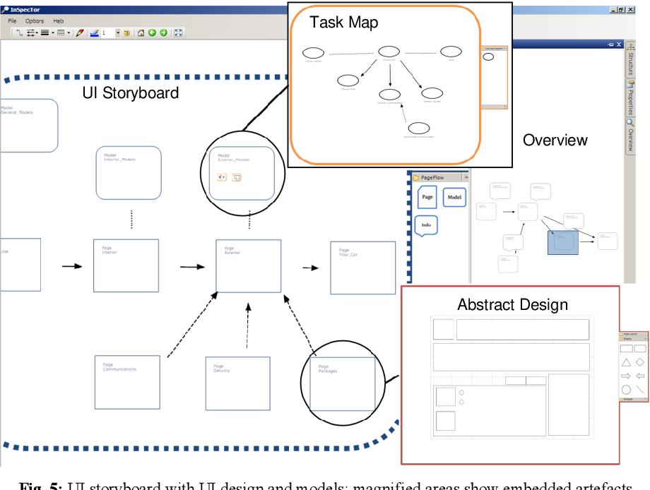 Inspector: Interactive UI Specification Tool - Semantic Scholar
