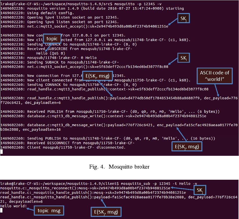 A security framework for MQTT - Semantic Scholar