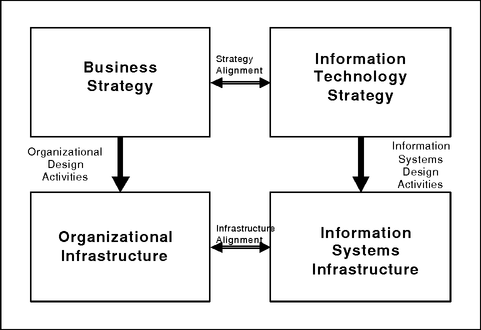Pdf Design Science In Information Systems Research Semantic Scholar
