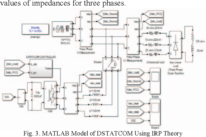 Figure 3 from Modelling and simulation of DSTATCOM for power