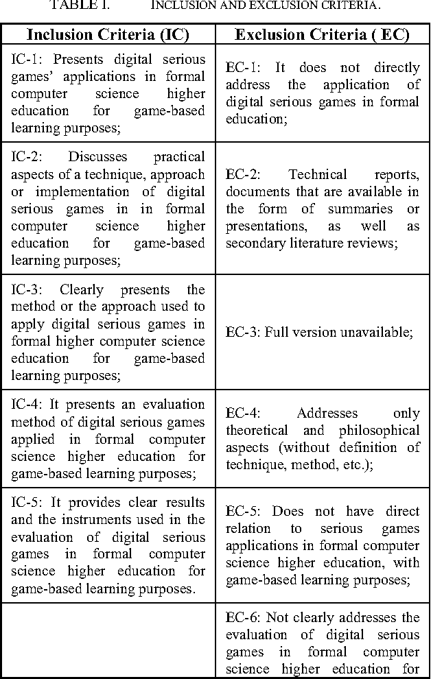 Evaluation of Game-Based Learning Approaches through Digital